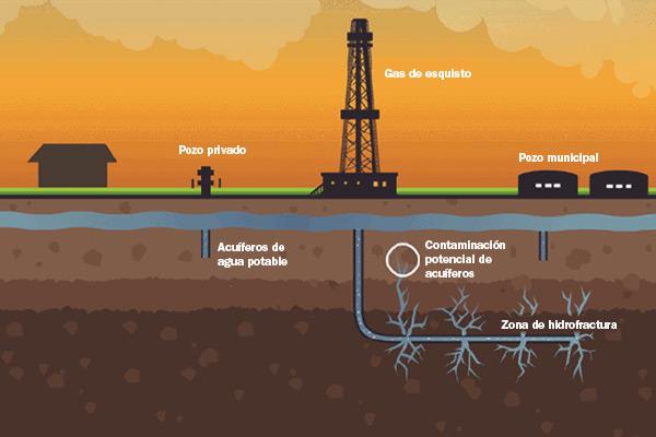 fracking-gas.jpg